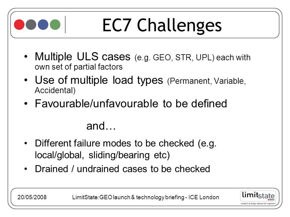 Multiple ULS cases (e.g.