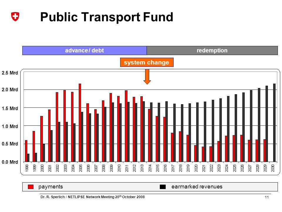 11 Dr. R. Sperlich / NETLIPSE Network Meeting 20 th October 2008 Public Transport Fund advance / debtredemption paymentsearmarked revenues 0.5 Mrd 1.0