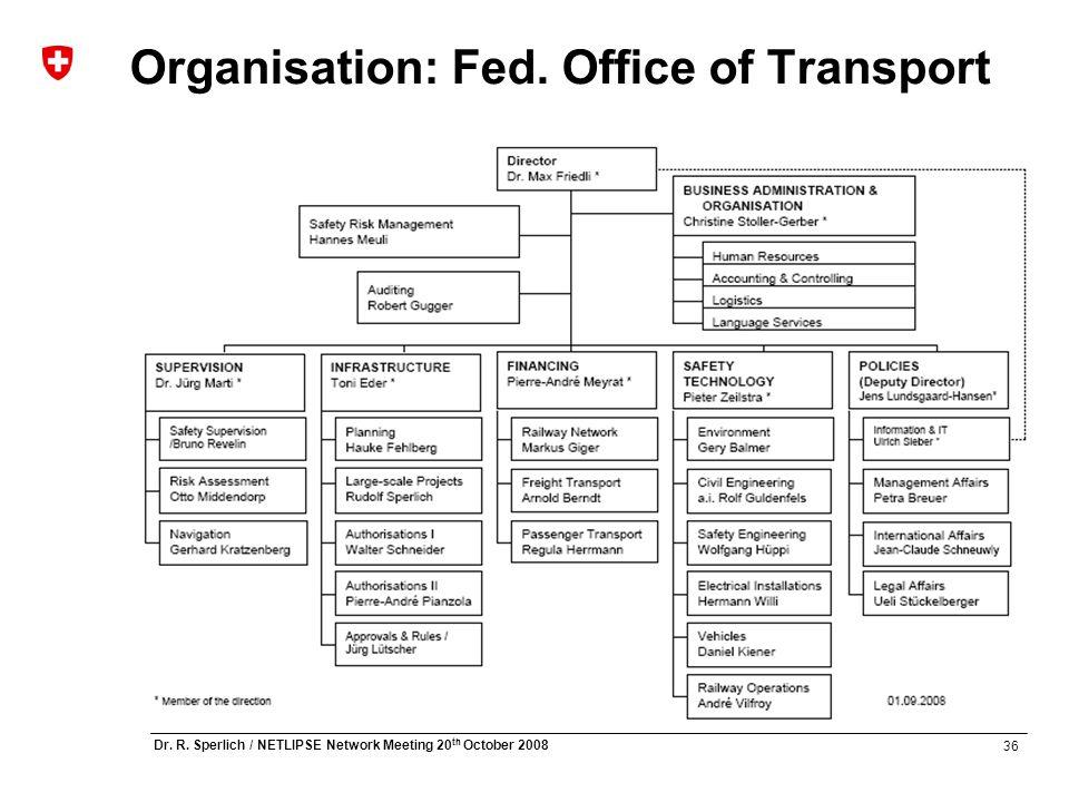 36 Dr. R. Sperlich / NETLIPSE Network Meeting 20 th October 2008 Organisation: Fed. Office of Transport
