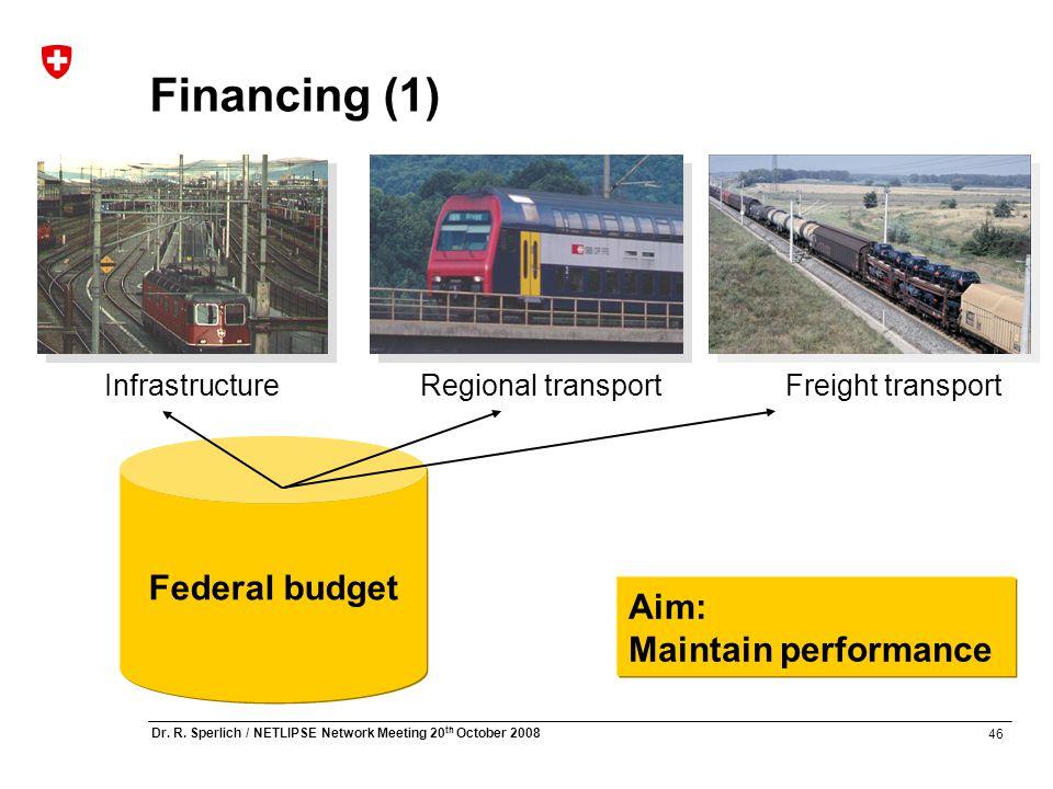 46 Dr. R. Sperlich / NETLIPSE Network Meeting 20 th October 2008 Financing (1) Federal budget Aim: Maintain performance Regional transportFreight tran