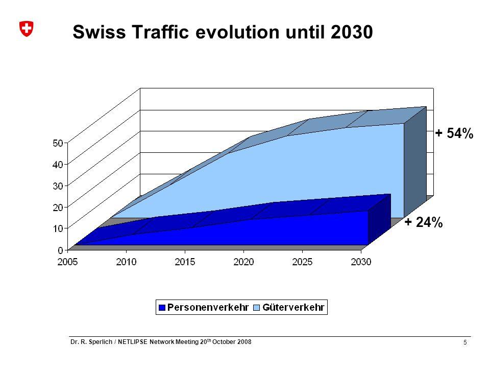 5 Dr. R. Sperlich / NETLIPSE Network Meeting 20 th October 2008 Swiss Traffic evolution until 2030 + 54% + 24%