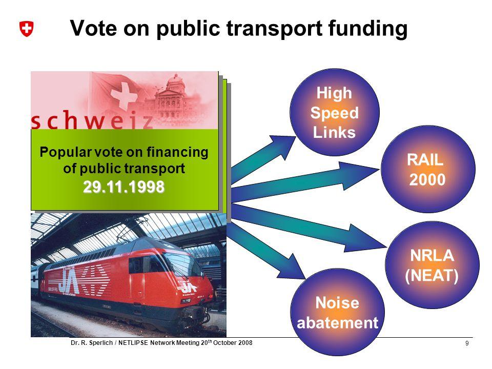 9 Dr. R. Sperlich / NETLIPSE Network Meeting 20 th October 2008 High Speed Links RAIL 2000 NRLA (NEAT) Noise abatement Vote on public transport fundin