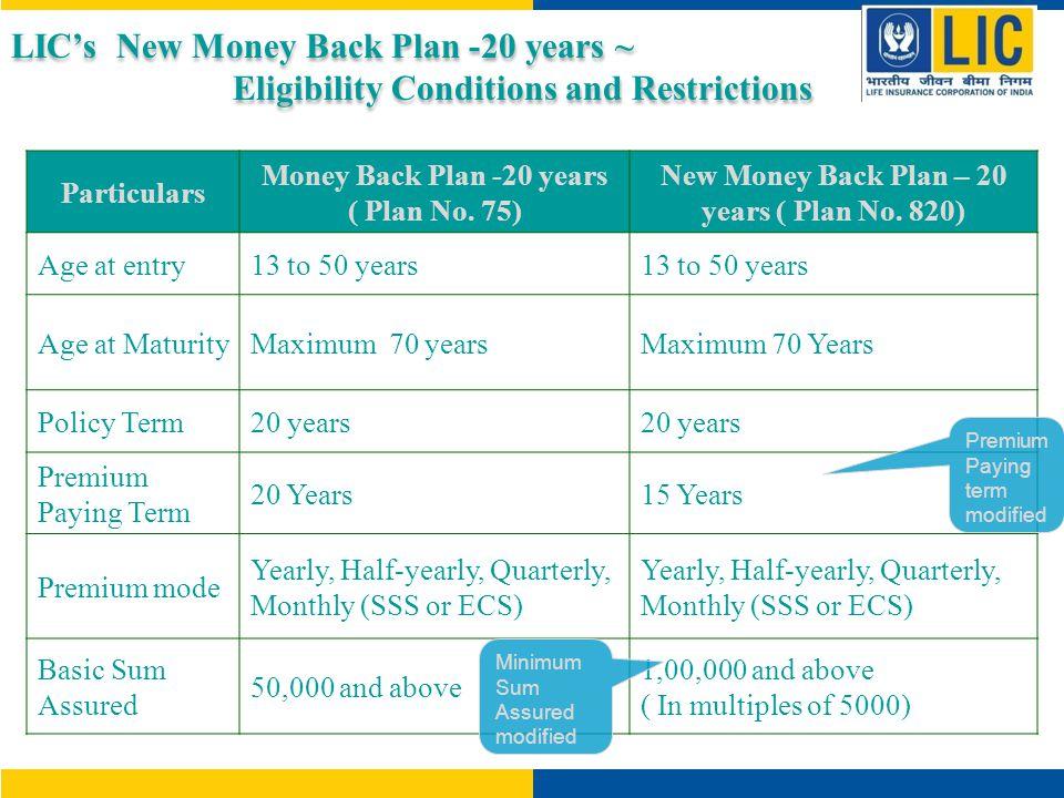 Mode Rebate Plan No.75Plan No.
