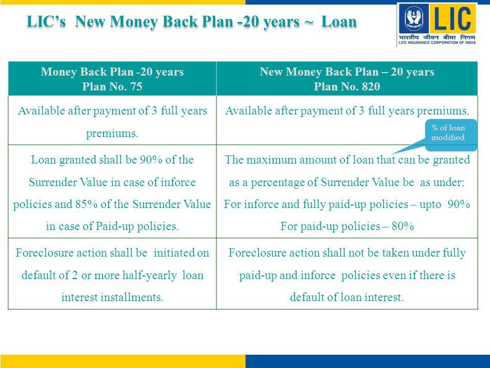 Plan No.75Plan No.