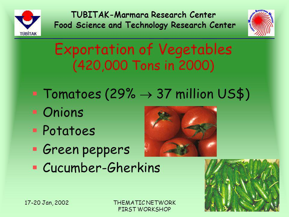 TUBITAK-Marmara Research Center Food Science and Technology Research Center 17-20 Jan, 2002THEMATIC NETWORK FIRST WORKSHOP Exportation of Vegetables (