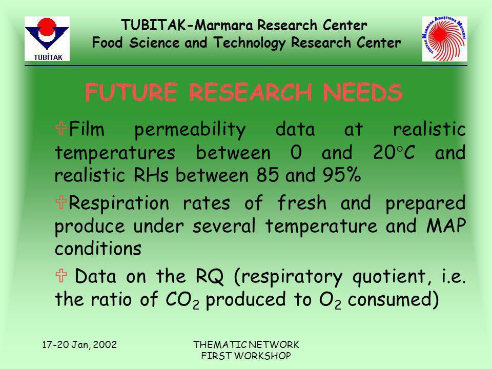 TUBITAK-Marmara Research Center Food Science and Technology Research Center 17-20 Jan, 2002THEMATIC NETWORK FIRST WORKSHOP FUTURE RESEARCH NEEDS UFilm permeability data at realistic temperatures between 0 and 20  C and realistic RHs between 85 and 95% URespiration rates of fresh and prepared produce under several temperature and MAP conditions U Data on the RQ (respiratory quotient, i.e.