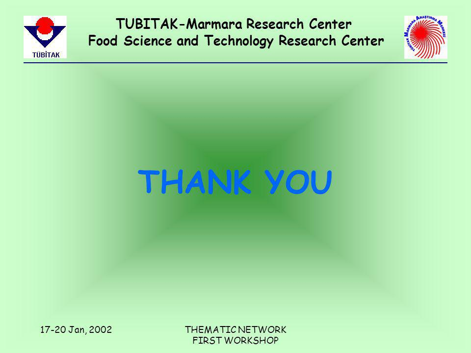 TUBITAK-Marmara Research Center Food Science and Technology Research Center 17-20 Jan, 2002THEMATIC NETWORK FIRST WORKSHOP THANK YOU