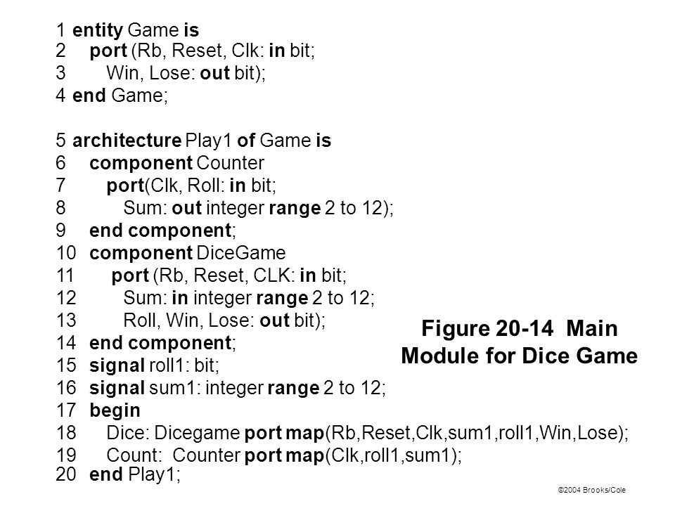 ©2004 Brooks/Cole Figure 20-14 Main Module for Dice Game 1entity Game is 2port (Rb, Reset, Clk: in bit; 3Win, Lose: out bit); 4end Game; 5architecture Play1 of Game is 6component Counter 7port(Clk, Roll: in bit; 8Sum: out integer range 2 to 12); 9end component; 10component DiceGame 11 port (Rb, Reset, CLK: in bit; 12Sum: in integer range 2 to 12; 13Roll, Win, Lose: out bit); 14end component; 15signal roll1: bit; 16signal sum1: integer range 2 to 12; 17begin 18Dice: Dicegame port map(Rb,Reset,Clk,sum1,roll1,Win,Lose); 19Count: Counter port map(Clk,roll1,sum1); 20end Play1;