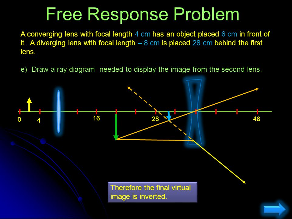 Free Response Problem A converging lens with focal length 4 cm has an object placed 6 cm in front of it. A diverging lens with focal length – 8 cm is