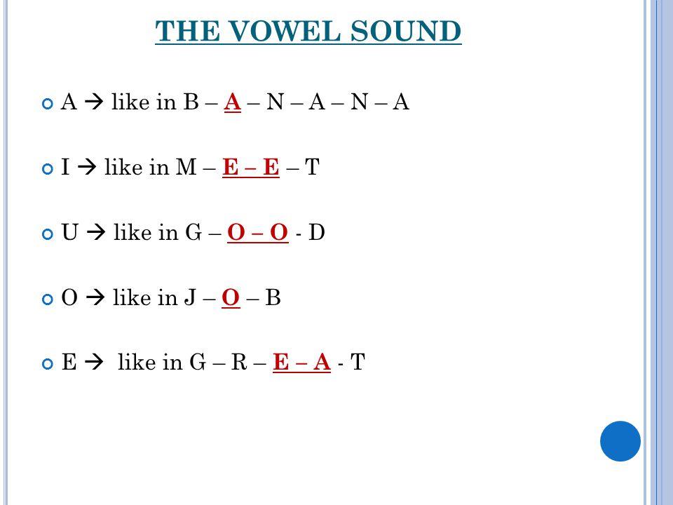 THE VOWEL SOUND A  like in B – A – N – A – N – A I  like in M – E – E – T U  like in G – O – O - D O  like in J – O – B E  like in G – R – E – A - T
