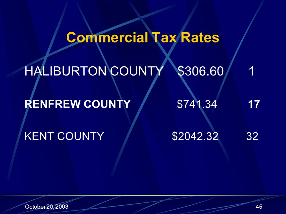 October 20, 200345 Commercial Tax Rates HALIBURTON COUNTY $306.60 1 RENFREW COUNTY $741.34 17 KENT COUNTY $2042.32 32