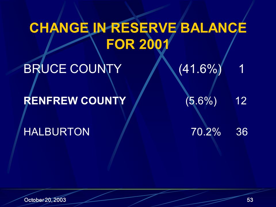 October 20, 200353 CHANGE IN RESERVE BALANCE FOR 2001 BRUCE COUNTY (41.6%) 1 RENFREW COUNTY (5.6%) 12 HALBURTON 70.2% 36