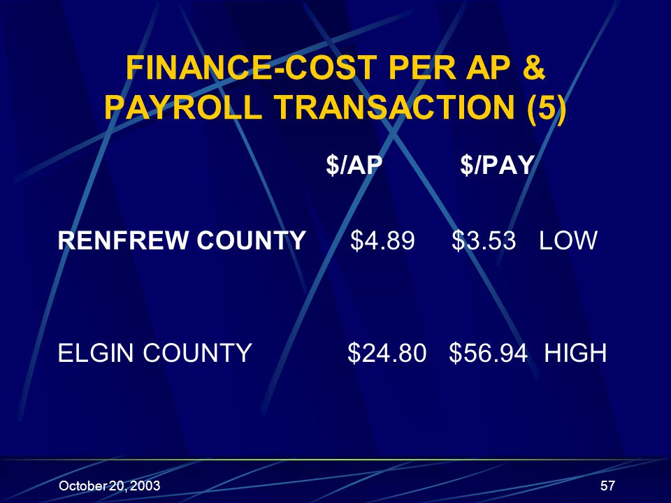 October 20, 200357 FINANCE-COST PER AP & PAYROLL TRANSACTION (5) $/AP $/PAY RENFREW COUNTY $4.89 $3.53 LOW ELGIN COUNTY $24.80 $56.94 HIGH