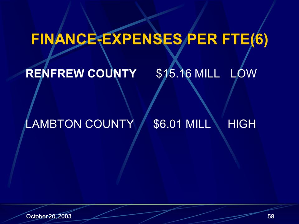October 20, 200358 FINANCE-EXPENSES PER FTE(6) RENFREW COUNTY $15.16 MILL LOW LAMBTON COUNTY $6.01 MILL HIGH