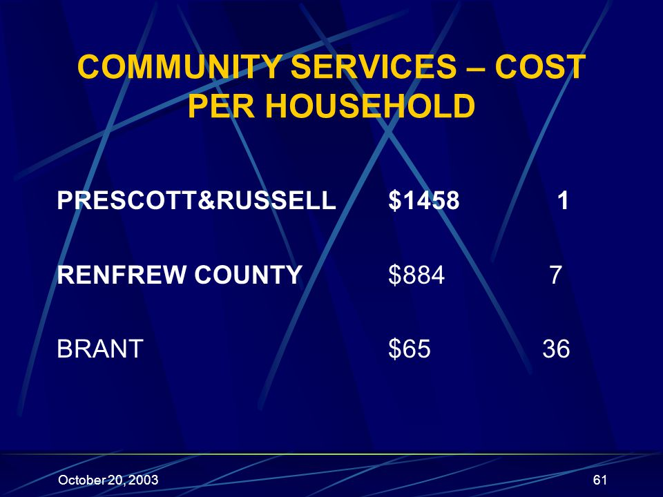 October 20, 200361 COMMUNITY SERVICES – COST PER HOUSEHOLD PRESCOTT&RUSSELL$1458 1 RENFREW COUNTY $884 7 BRANT$65 36