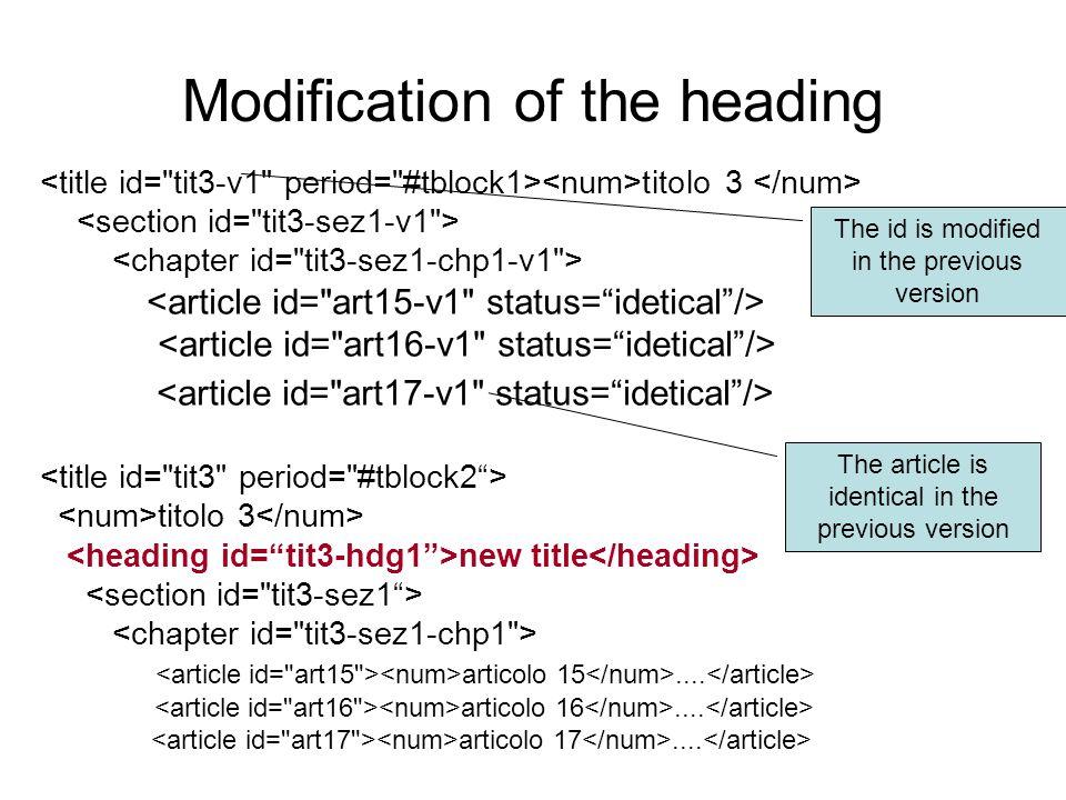 Modification of the heading titolo 3 titolo 3 new title articolo 15.... articolo 16.... articolo 17.... The id is modified in the previous version The