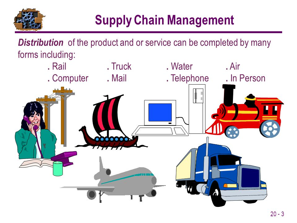 20 - 24 Other Supply Chain Issues Trust among partners.