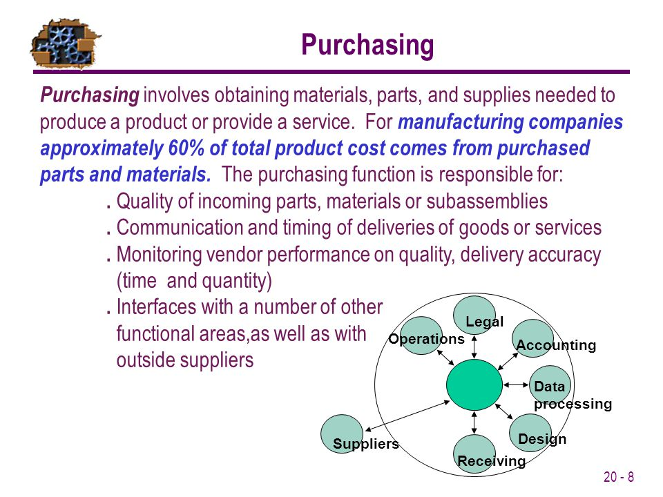 20 - 19 Supplier Improvements 9 areas where buyers believe suppliers can improve Reduce cost of making the purchase Reduce transportation costs Reduce production costs Improve product quality Improve product design Reduce Time to market Improve customer satisfaction Reduce inventory costs Introduce new products or services