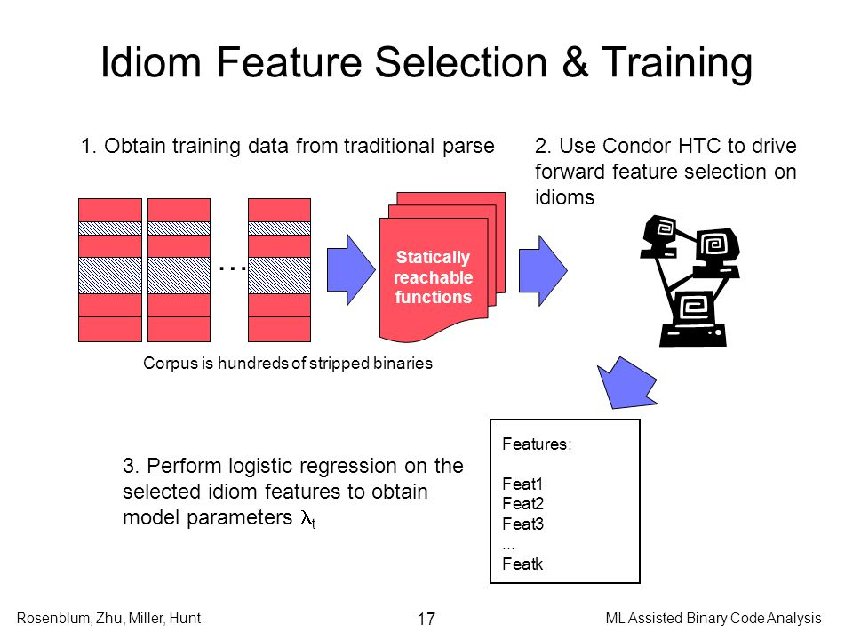 Rosenblum, Zhu, Miller, Hunt 17 ML Assisted Binary Code Analysis Idiom Feature Selection & Training Statically reachable functions … 1.