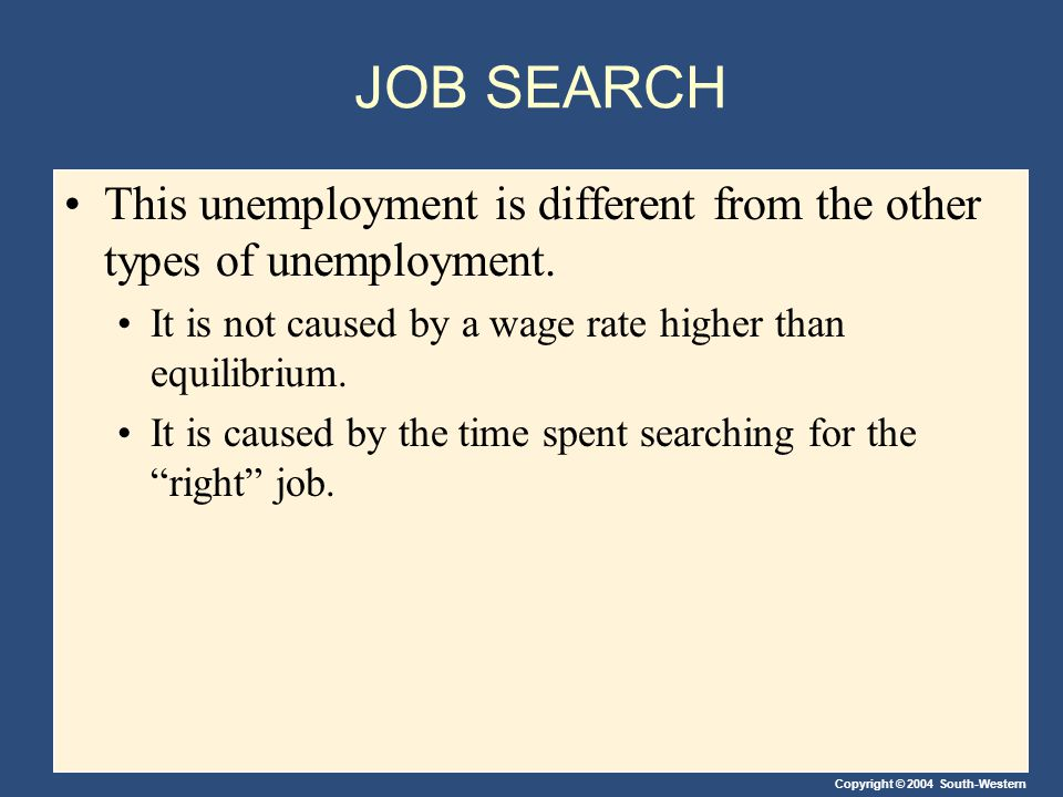Copyright © 2004 South-Western JOB SEARCH This unemployment is different from the other types of unemployment.