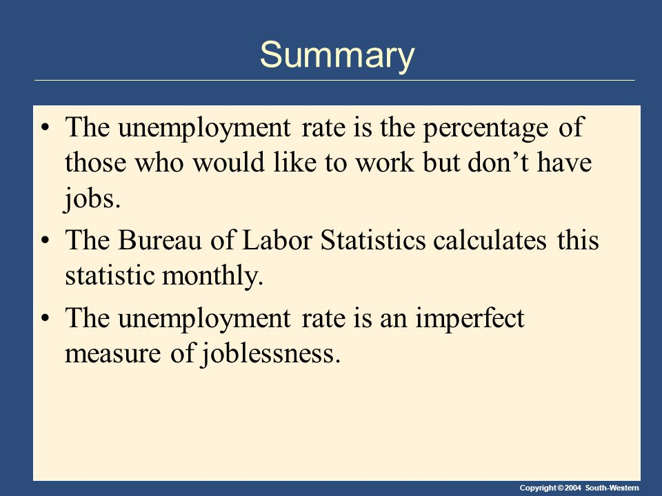 Copyright © 2004 South-Western Summary The unemployment rate is the percentage of those who would like to work but don't have jobs.