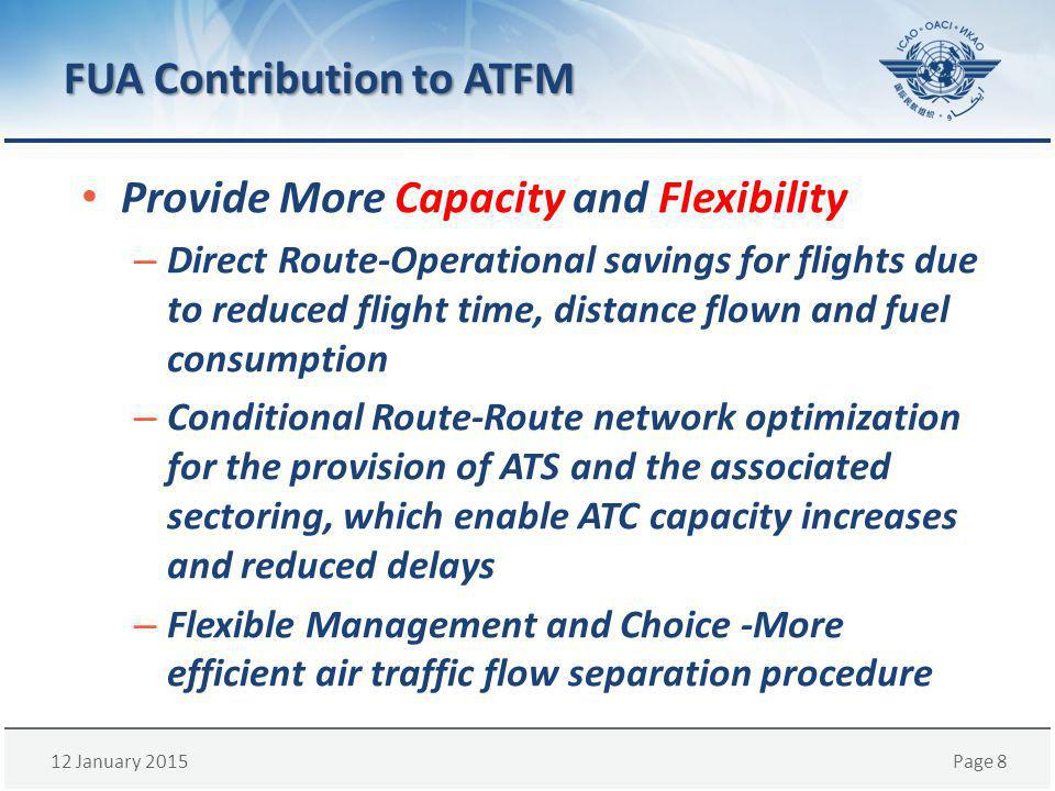 CDR1/ATS Route CDR2 Availability TSA/TRA/CBA Availability CDR3 Availability TSA/TRA/CBA Status FUA Principle, Policy, Rule FUA Airspace Structure (CDR/TSA/TRA/CBA) Civil/Military Coordination Procedure