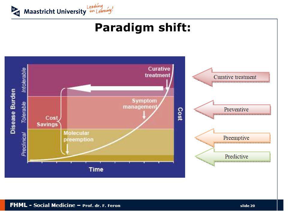 FHML - Social Medicine – Prof. dr. F. Feron slide 20 Paradigm shift: