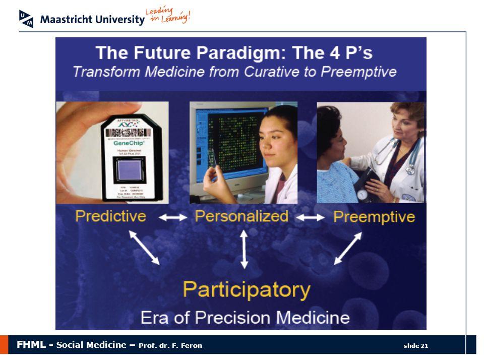 FHML - Social Medicine – Prof. dr. F. Feron slide 21