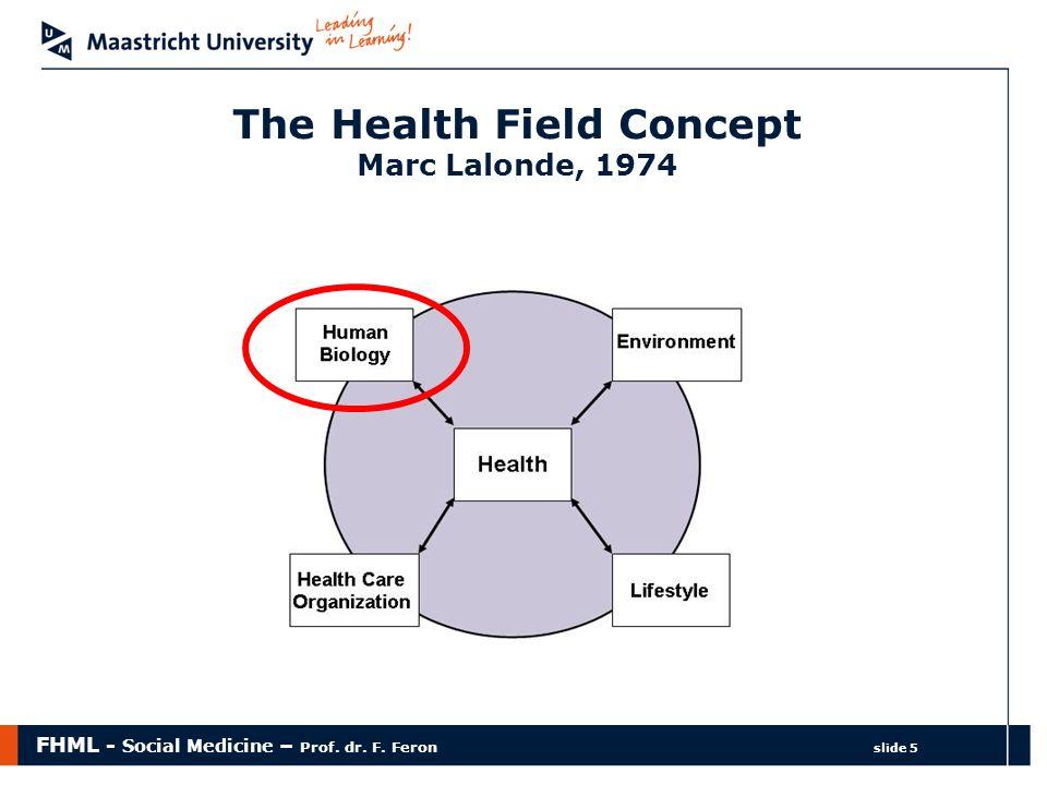 FHML - Social Medicine – Prof. dr. F. Feron slide 5 The Health Field Concept Marc Lalonde, 1974