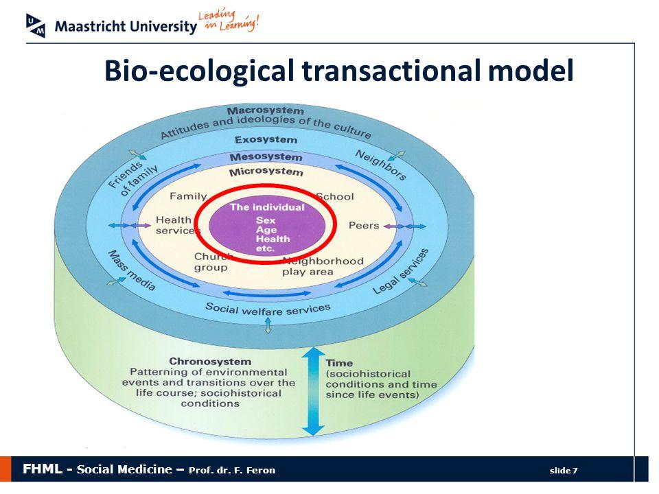 FHML - Social Medicine – Prof. dr. F. Feron slide 7 Bio-ecological transactional model