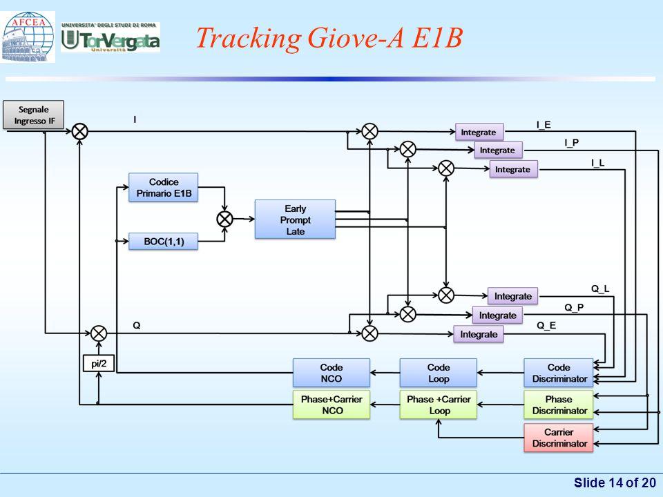 Slide 14 of 20 Tracking Giove-A E1B
