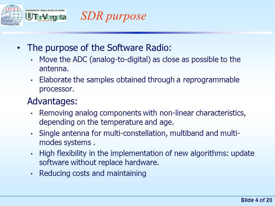 Slide 5 of 20 Applications (1) Telecommunication RadarNavigation SDR One Terminal, multiple Applications.