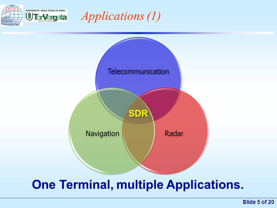 Slide 5 of 20 Applications (1) Telecommunication RadarNavigation SDR One Terminal, multiple Applications.