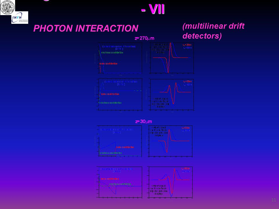 11 Signal Formation and Ramo's Theorem - VII (multilinear drift detectors) PHOTON INTERACTION