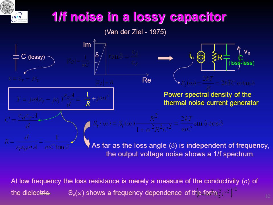 12 1/f noise in a lossy capacitor (Van der Ziel - 1975) Re Im  As far as the loss angle (  ) is independent of frequency, the output voltage noise s