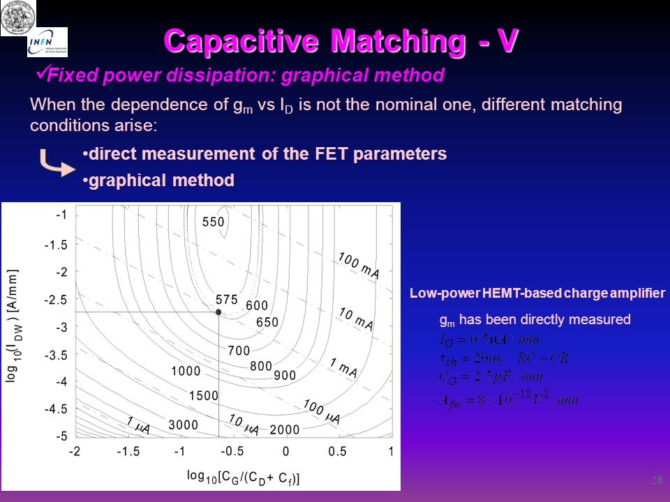 28 Capacitive Matching - V Fixed power dissipation: graphical method When the dependence of g m vs I D is not the nominal one, different matching cond