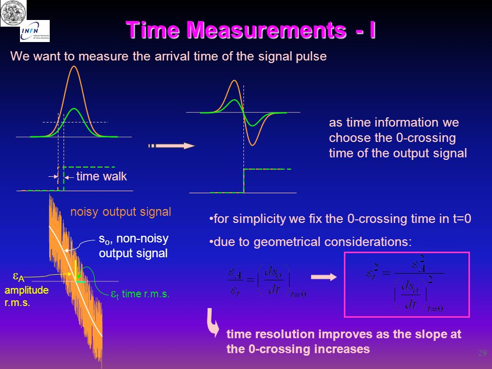 29 Time Measurements - I We want to measure the arrival time of the signal pulse as time information we choose the 0-crossing time of the output signa