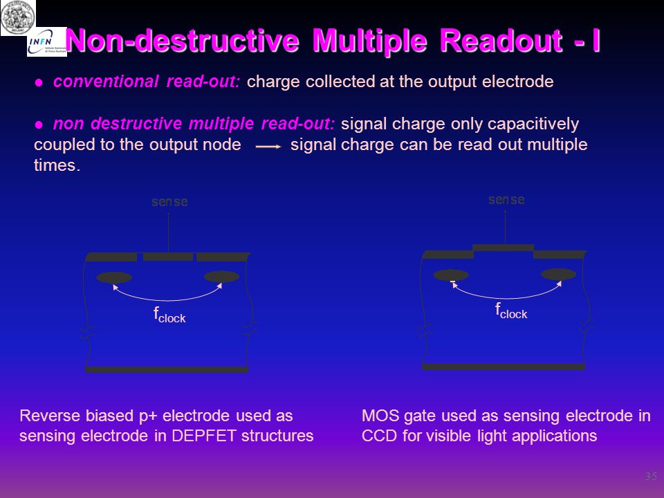 35 Non-destructive Multiple Readout - I conventional read-out: charge collected at the output electrode non destructive multiple read-out: signal char