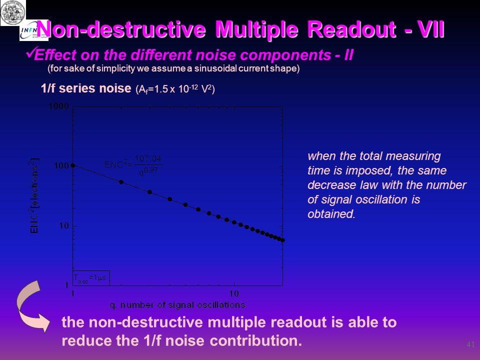 41 Non-destructive Multiple Readout - VII Effect on the different noise components - II (for sake of simplicity we assume a sinusoidal current shape)