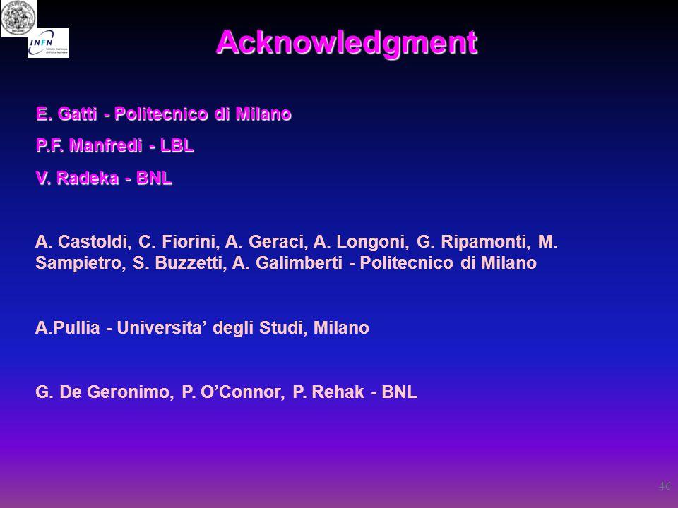 46 Acknowledgment E. Gatti - Politecnico di Milano P.F.