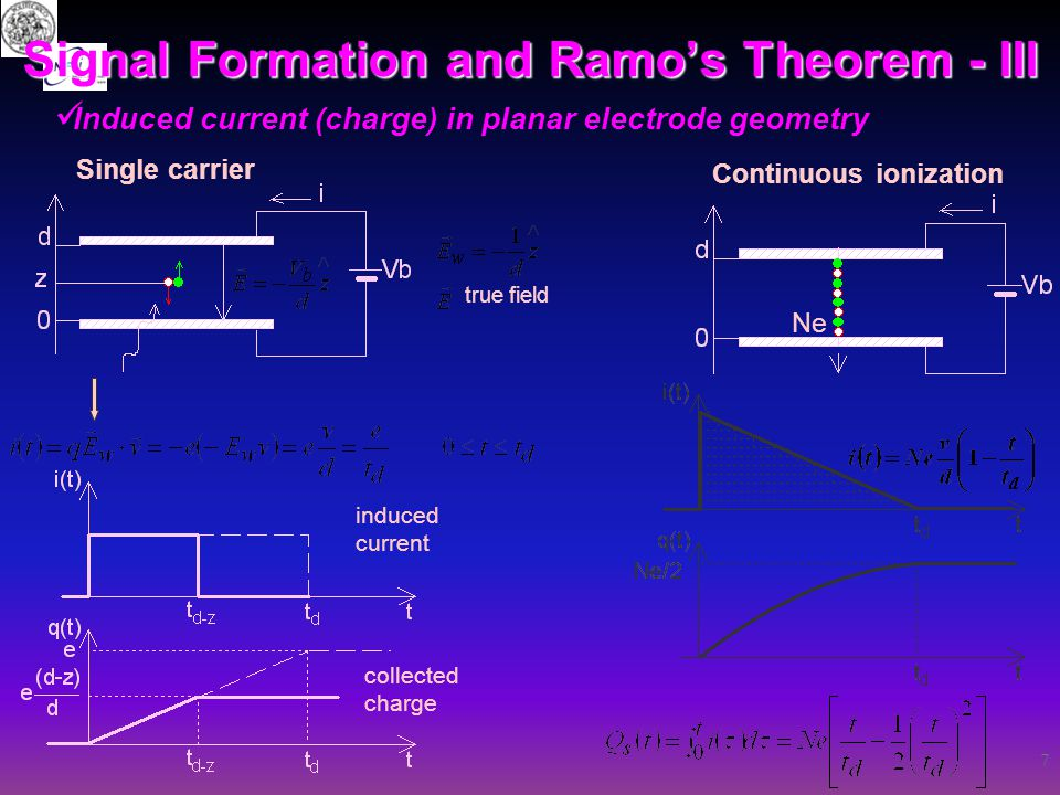 7 Signal Formation and Ramo's Theorem - III Induced current (charge) in planar electrode geometry Single carrier Continuous ionization Ne true field i