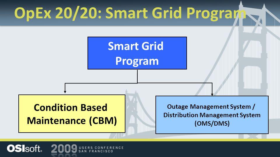 OpEx 20/20: Smart Grid Program Smart Grid Program Condition Based Maintenance (CBM) Outage Management System / Distribution Management System (OMS/DMS