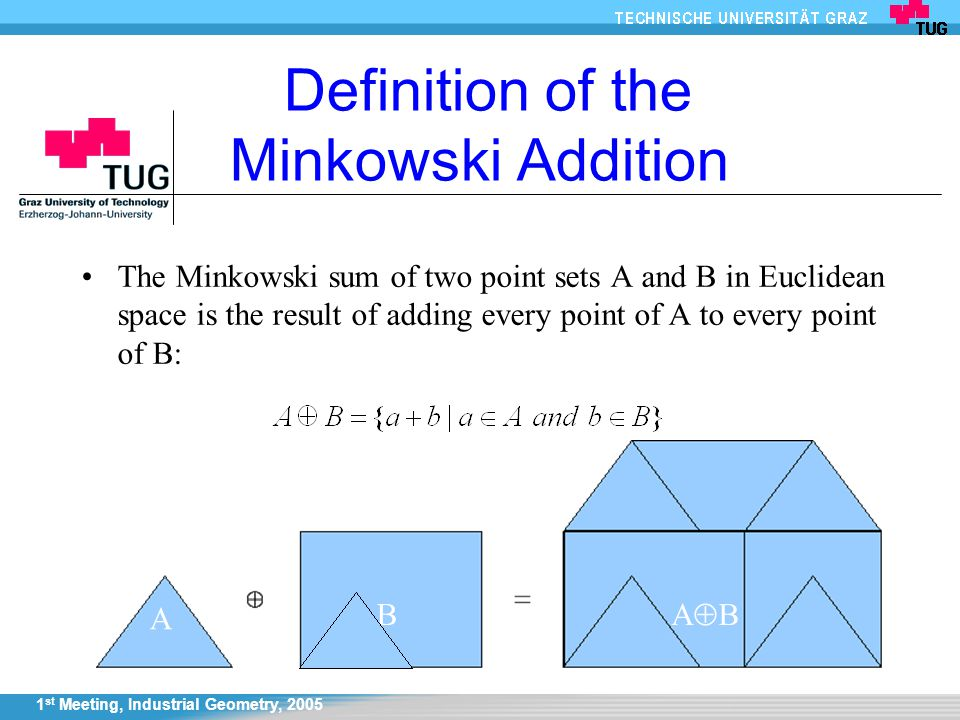 1 st Meeting, Industrial Geometry, 2005 Definition of the Minkowski Addition The Minkowski sum of two point sets A and B in Euclidean space is the res