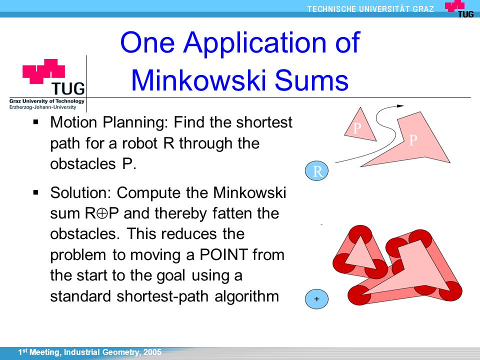 1 st Meeting, Industrial Geometry, 2005 One Application of Minkowski Sums  Motion Planning: Find the shortest path for a robot R through the obstacle