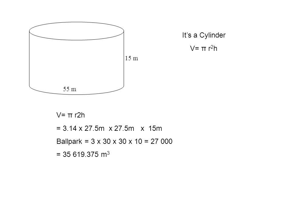 15 m 55 m It's a Cylinder V= π r 2 h = 3.14 x 27.5m x 27.5m x 15m Ballpark = 3 x 30 x 30 x 10 = 27 000 = 35 619.375 m 3