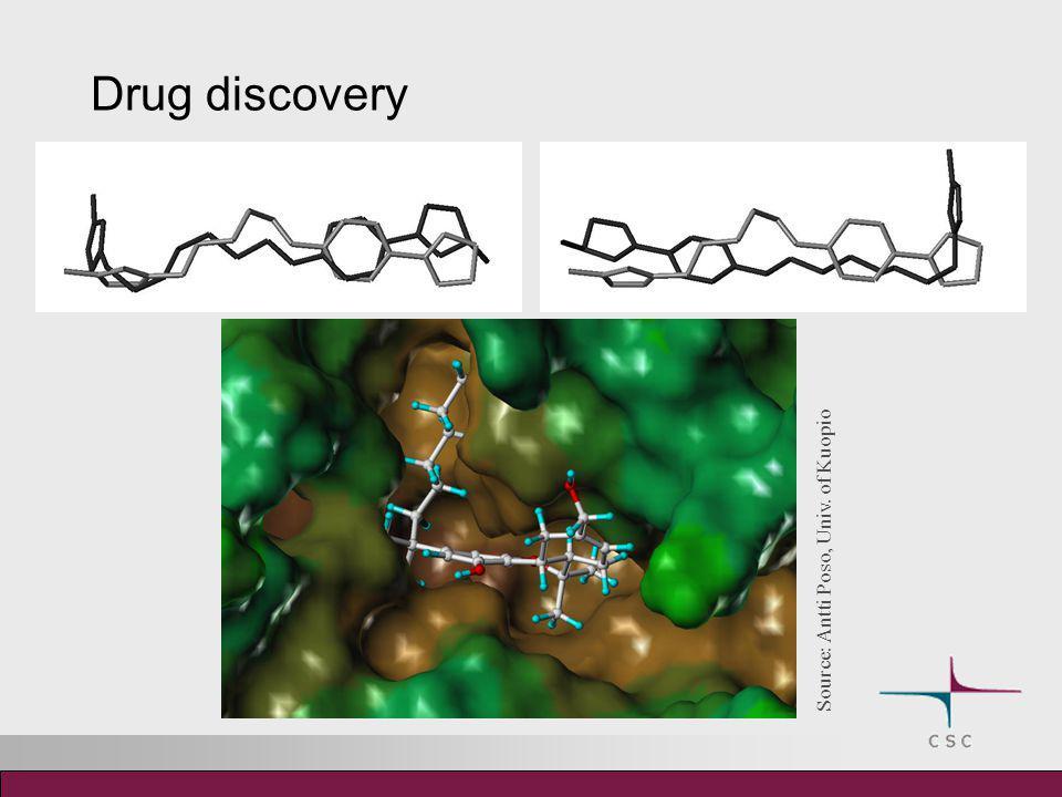 Drug discovery Source: Antti Poso, Univ. of Kuopio