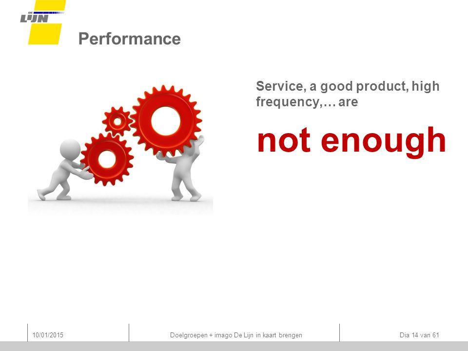 Performance Service, a good product, high frequency,… are not enough 10/01/2015 Doelgroepen + imago De Lijn in kaart brengen Dia 14 van 61