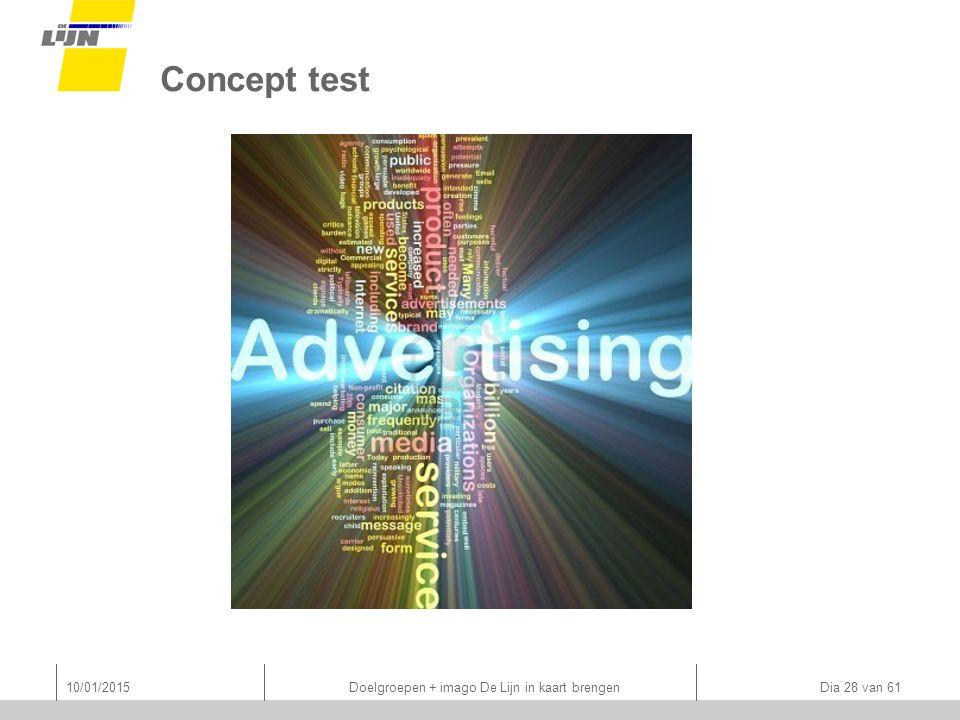 Concept test 10/01/2015 Doelgroepen + imago De Lijn in kaart brengen Dia 28 van 61