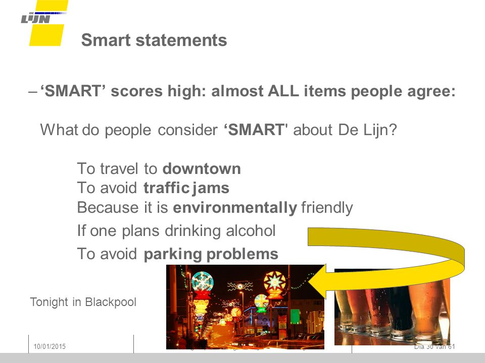 Smart statements –'SMART' scores high: almost ALL items people agree: What do people consider 'SMART about De Lijn.