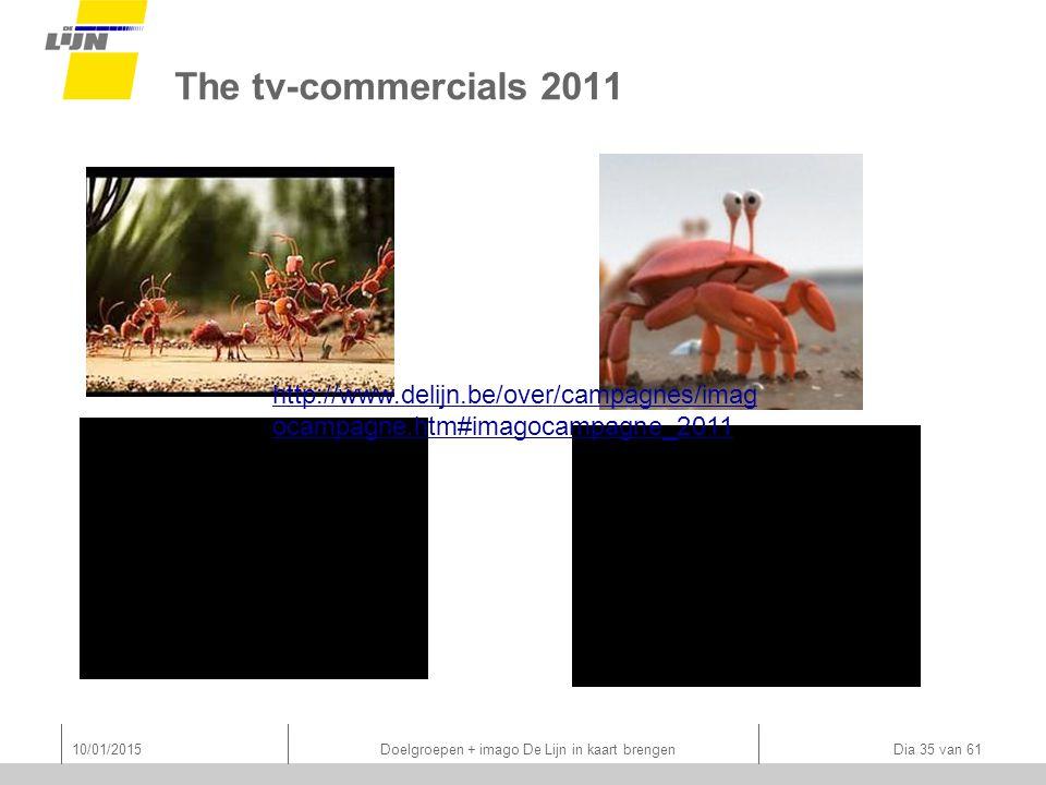The tv-commercials 2011 10/01/2015 Doelgroepen + imago De Lijn in kaart brengen Dia 35 van 61 http://www.delijn.be/over/campagnes/imag ocampagne.htm#imagocampagne_2011